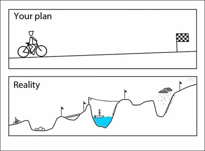 Your plan_Reality